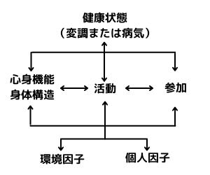 ICイメージ図